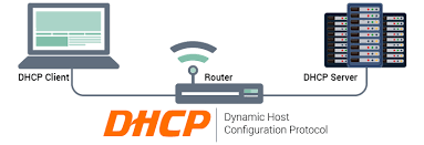 DHCP - Disable Rogue Server Detection